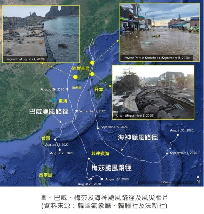 2020年巴威、梅莎及海神颱風侵襲朝鮮半島之災害探討